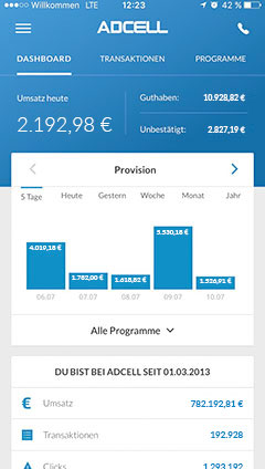 Mobiles Dashboard